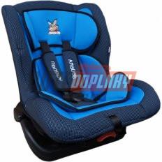 Autosedačka 0-18KG modro-modrá ANGUGU
